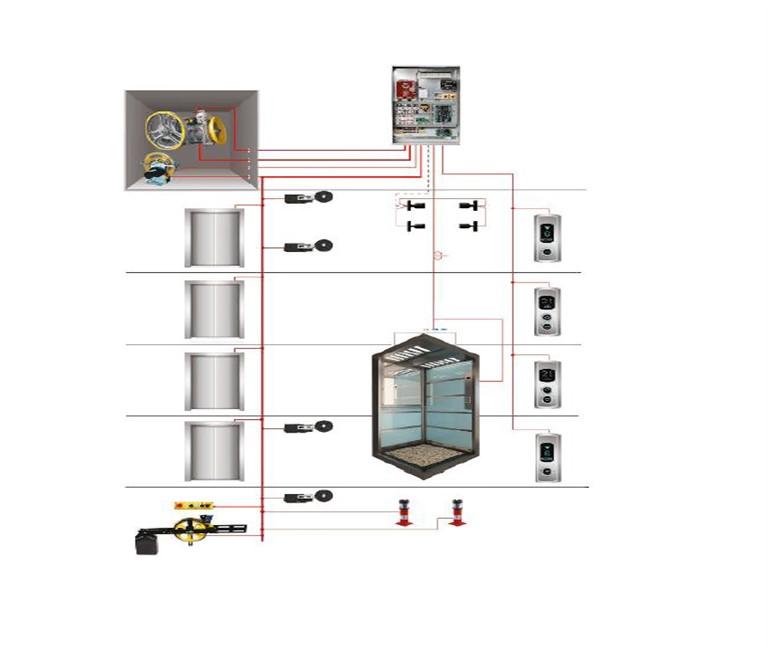Complete shaft prewiring